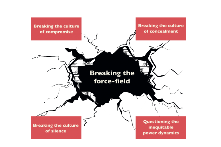 Breaking the force-field graphic